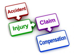 Personal injury lawyers near me in Greenville, C