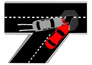 Greenville NC car accident lawyer - personal injury law firm